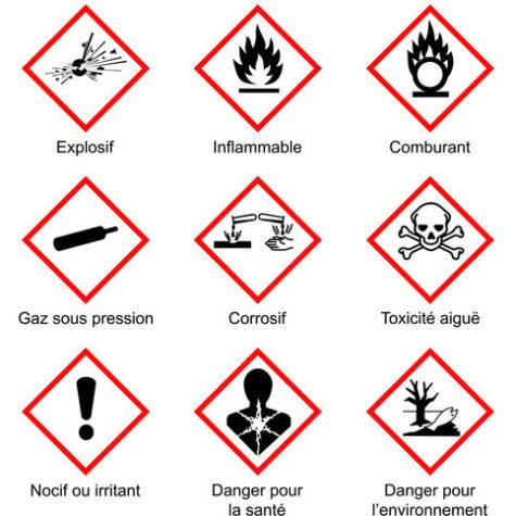 dechets_dangereux_toxiques_ADR_dangereux